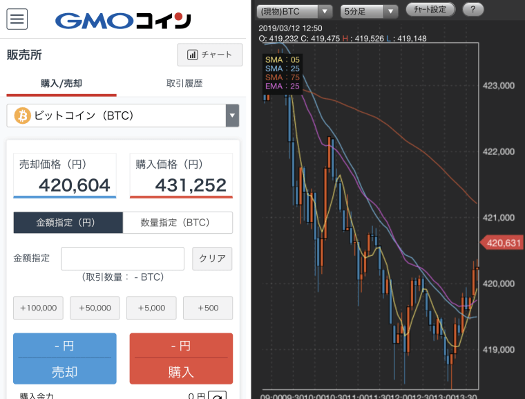 GMOコイン取引画面(Web)
